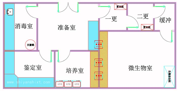 微生物实验室规划设计