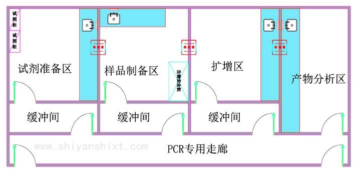 PCR实验室规划设计平面图欣赏