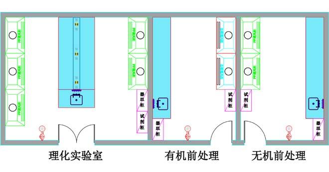 理化实验室规划设计平面布局图