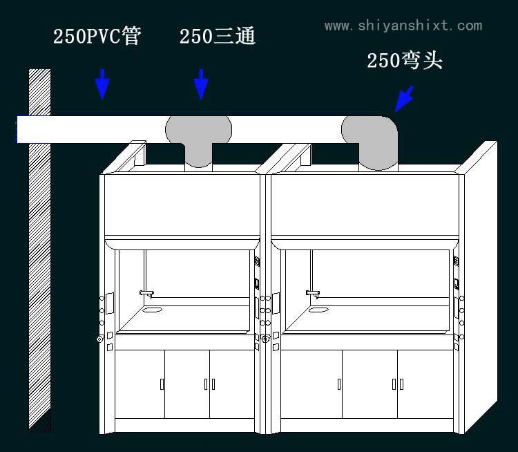 实验楼排风系统布局