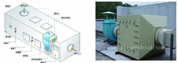 实验室废气处理活性碳吸附法