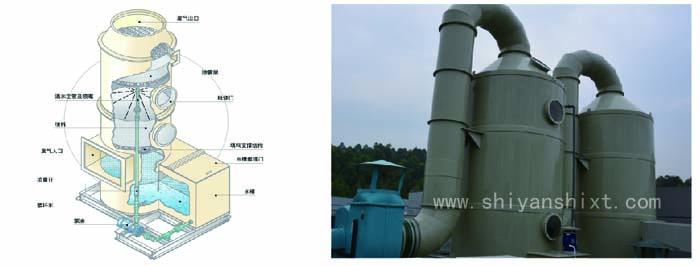 实验室水喷淋废气处理法