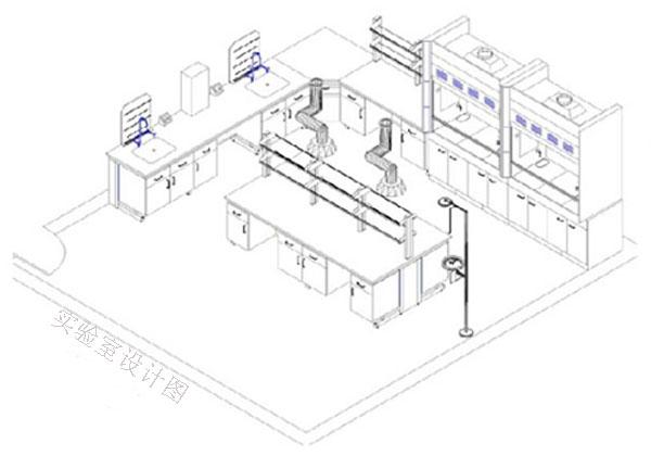 实验室方案