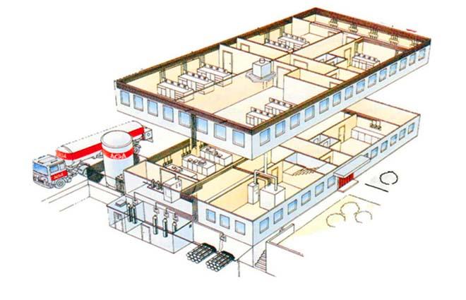 生物安全实验室解决方案图